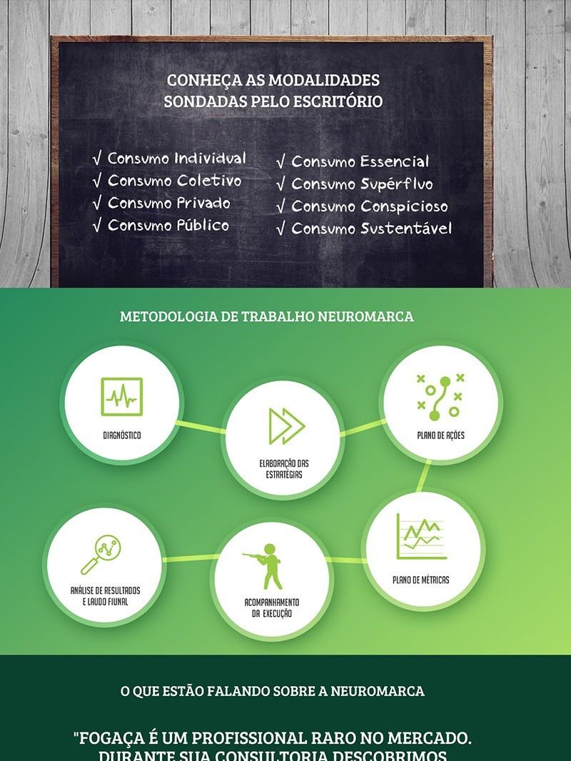 neuromarca-criacao-site-3