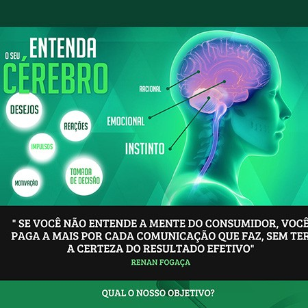 Neuromarca – Marketing de Investigação