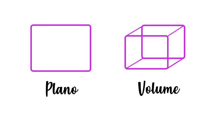 Plano e Volume - Conceitos de Design • Gestalt