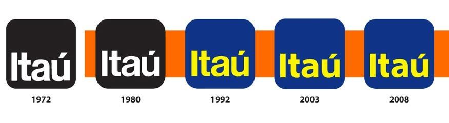 desenvolvimento de branding do itaú